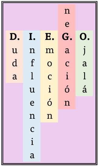 Uso del subjuntivo explicado en el texto anterior